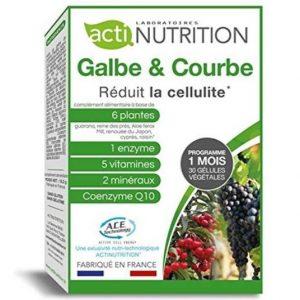 Reductor de grasa y celulitis Actinutrition con guaraná